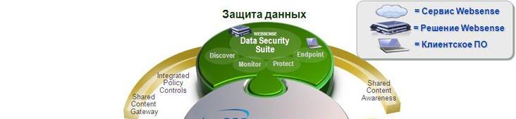 websense,websence,websense web filter,информационная безопасность,websense web security,websense web security gateway,websense data security suite,защита   информации,безопасность в интернете,защита данных,защита конфиденциальной информации,защита электронной почты,система защиты информации,безопасность   электронной почты,безопасность почты,безопасность данных,защита сети,системы защиты информации,интернет защита,фильтрация трафика,защита почты,фильтрация   контента,защита почты от спама,защита корпоративной информации,защита сети от вирусов,блокировка спама